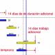 3T - Análisis Forense de Atraso Según Prácticas Recomendadas de la Industria de la Construcción (AACE)