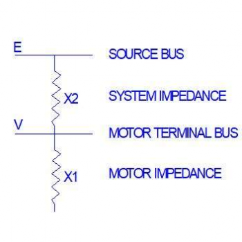 3T - Introduction to Motor Starting Analysis