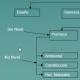 5T - Introducción metodo CPM y Documentación de atrasos de Proyectos