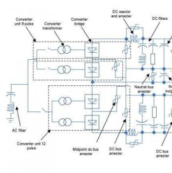 3T - Principles of HVDC Transmission